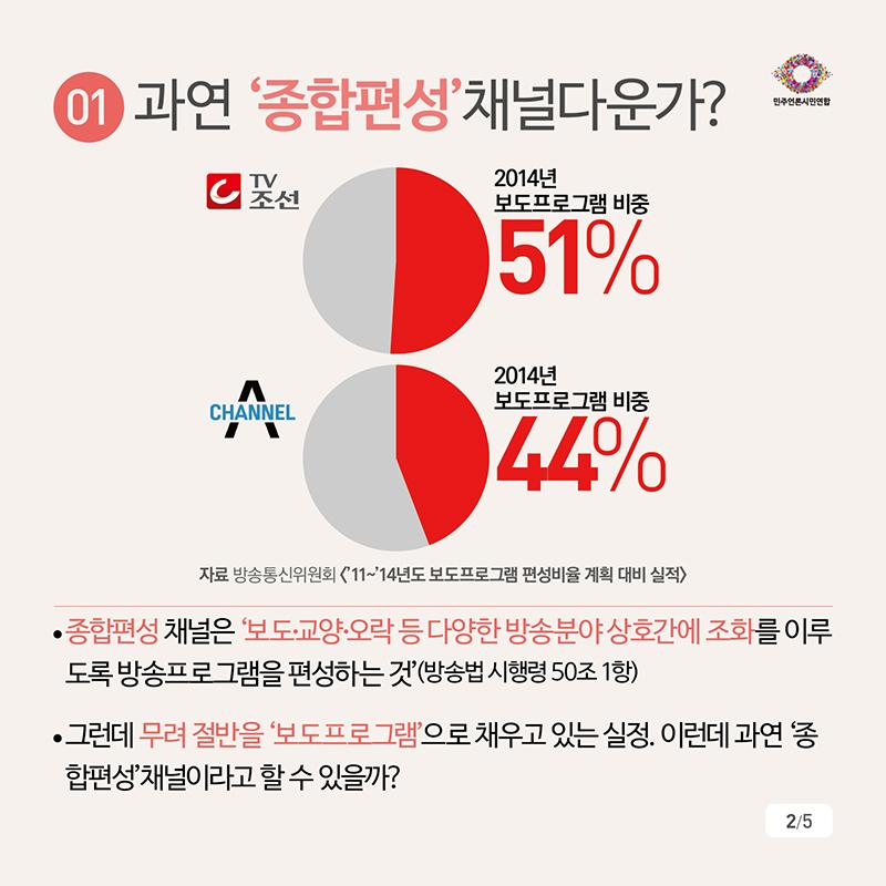 카드뉴스_종편재승인심사201702182.jpg