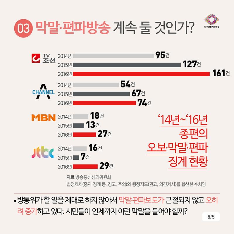 카드뉴스_종편재승인심사201702185.jpg