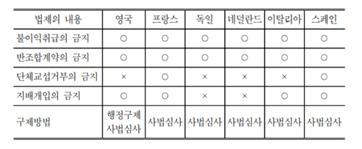 보고서표1.jpg