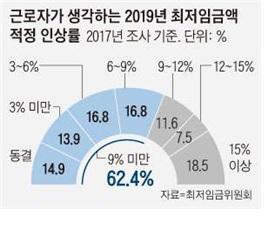 조선일보가 인용한 통계.jpg