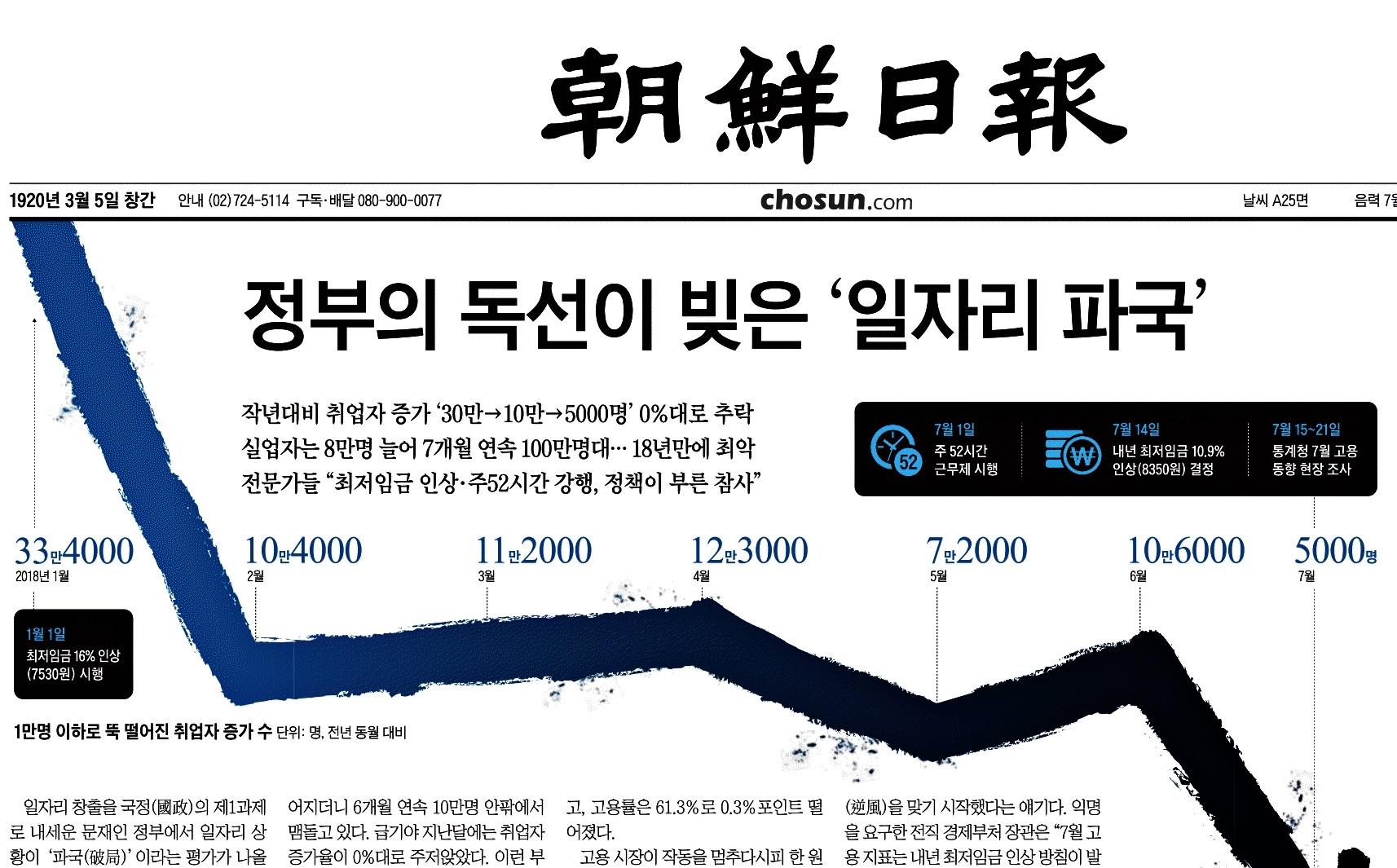 조선일보 짤.jpg
