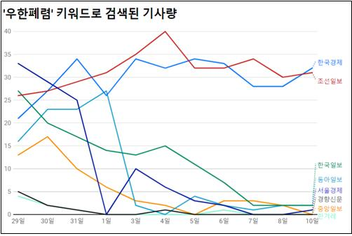 차트.jpg