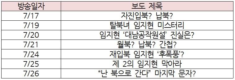MBN_뉴스와이드_보도제목_표.jpg