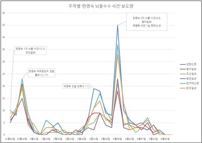 그래프.jpg
