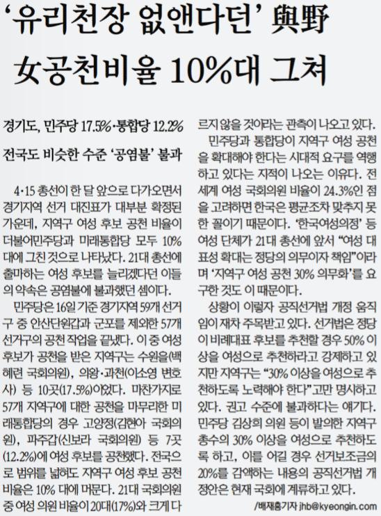 경인일보 3월 17일 5면 유리천장 없앴다던 여야 여 공천비율 10%대 그쳐.png