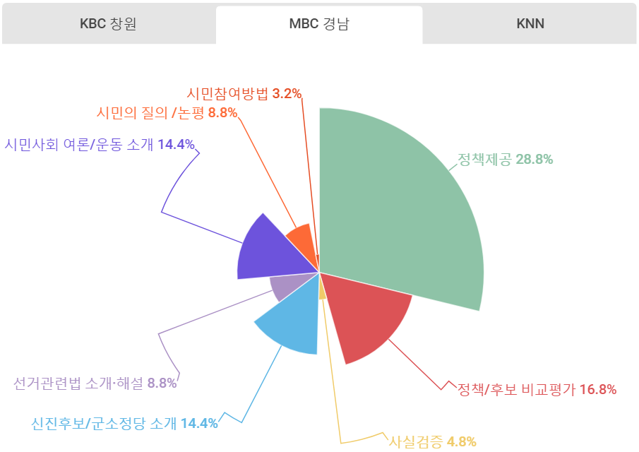MBC경남 유익보도.png