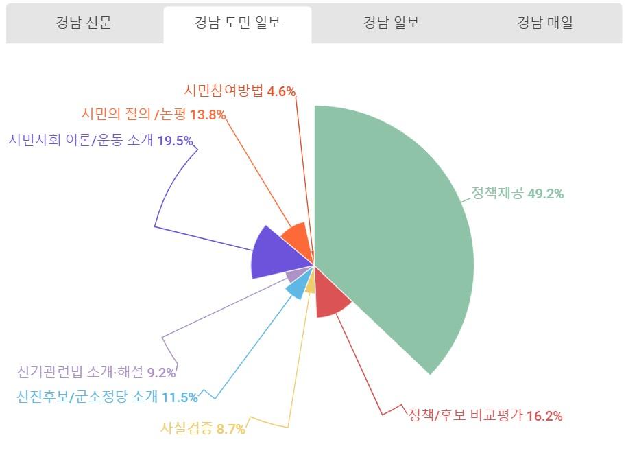 경남도민일보 유익보도.jpg