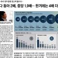 ABC협회 조선일보.jpg