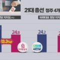 kbs여론조사.PNG